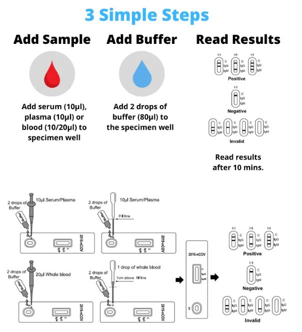 Derma_Test_Step